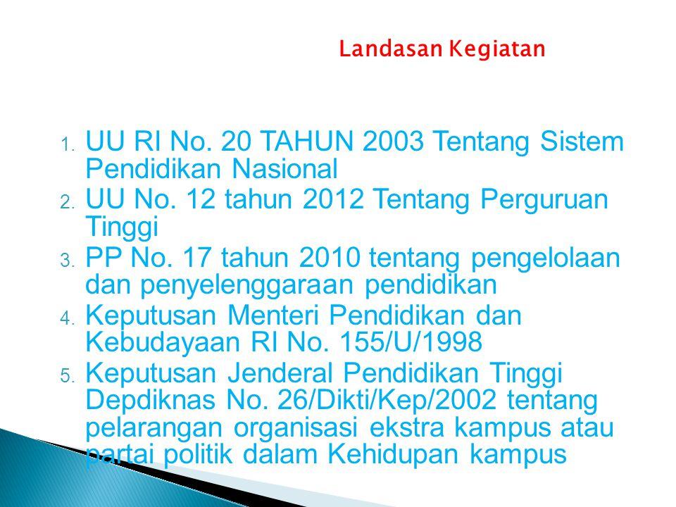 UU RI No. 20 TAHUN 2003 Tentang Sistem Pendidikan Nasional