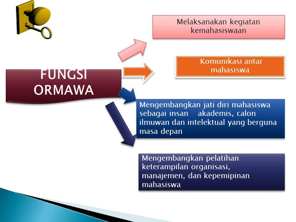 FUNGSI ORMAWA Melaksanakan kegiatan kemahasiswaan