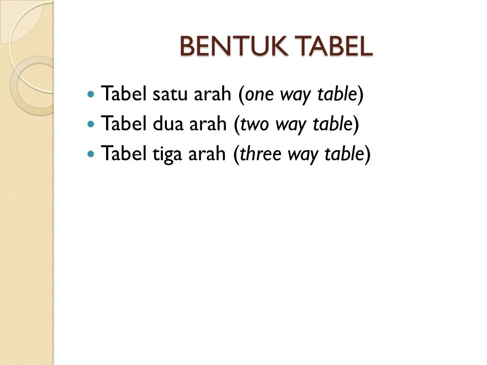 BENTUK TABEL Tabel satu arah (one way table)