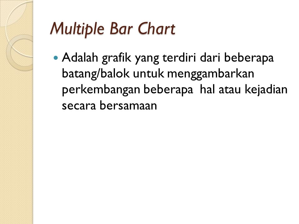 Multiple Bar Chart