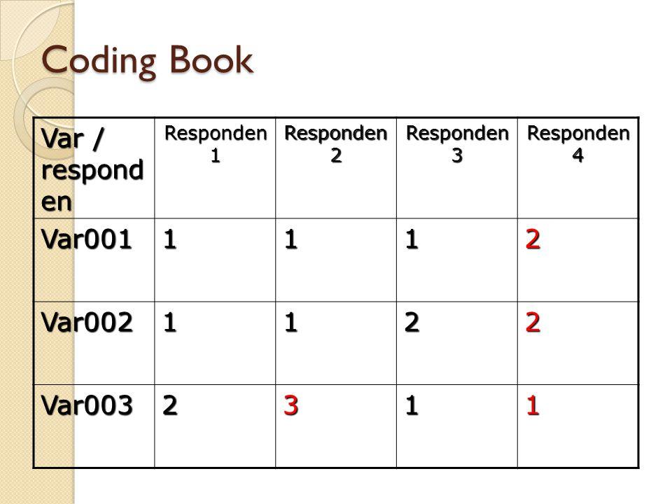 Coding Book Var / responden Var001 1 2 Var002 Var003 3 Responden 1