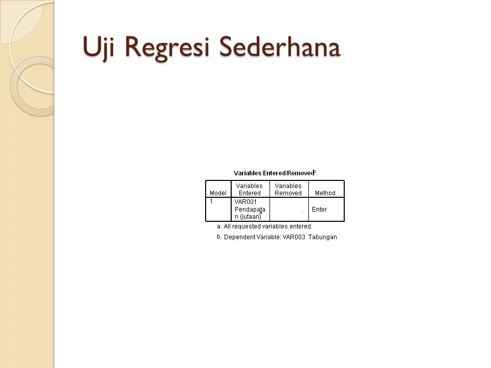 Uji Regresi Sederhana