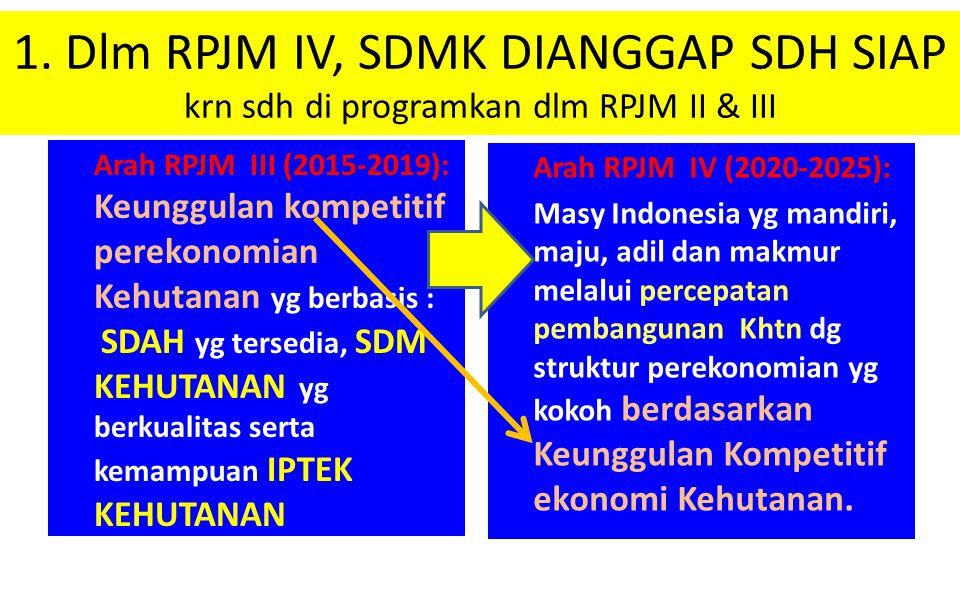 1. Dlm RPJM IV, SDMK DIANGGAP SDH SIAP krn sdh di programkan dlm RPJM II & III