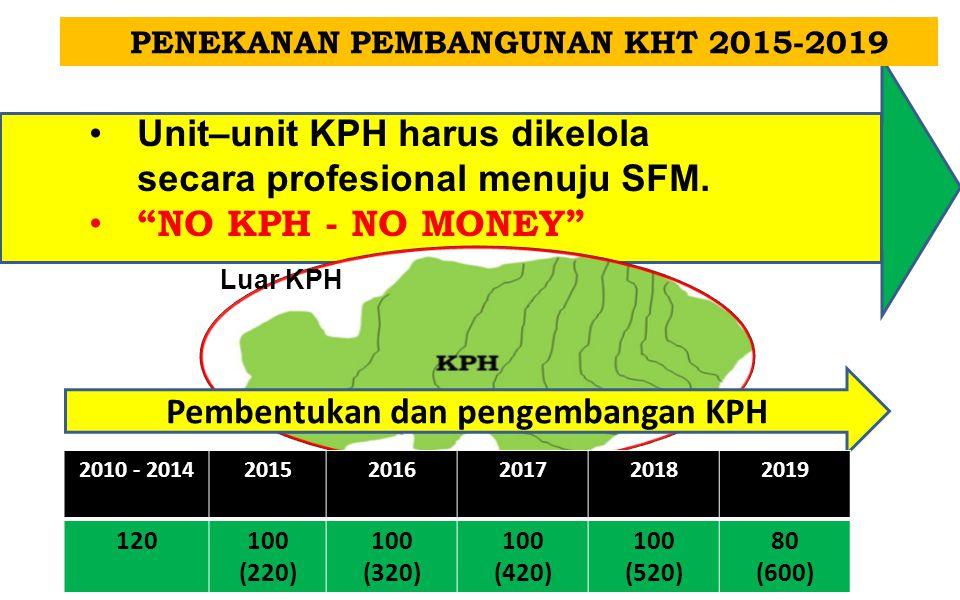 PENEKANAN PEMBANGUNAN KHT 2015-2019 Pembentukan dan pengembangan KPH
