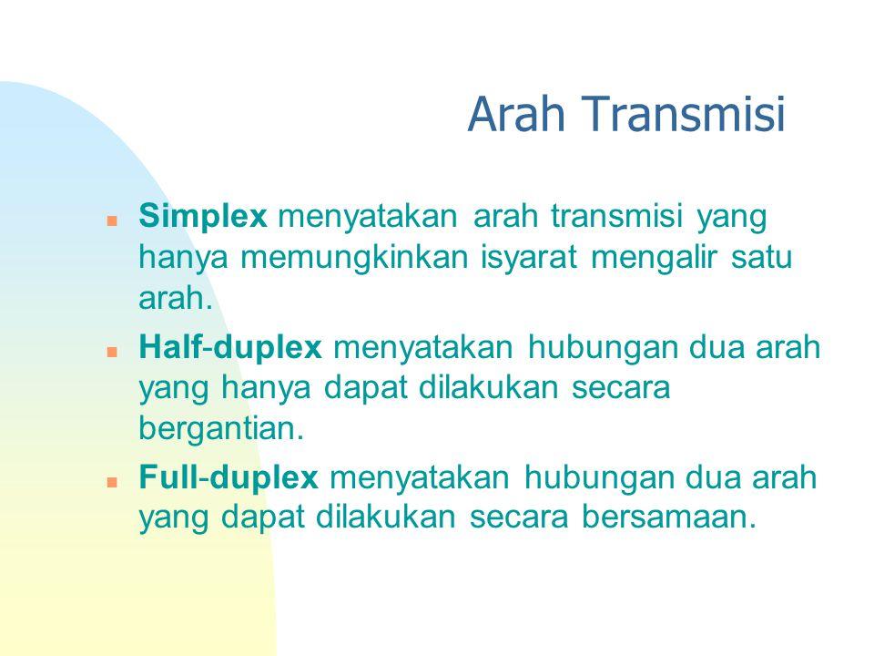Arah Transmisi Simplex menyatakan arah transmisi yang hanya memungkinkan isyarat mengalir satu arah.