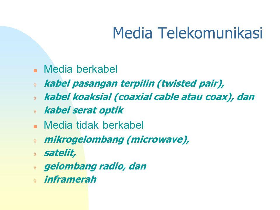 Media Telekomunikasi Media berkabel Media tidak berkabel