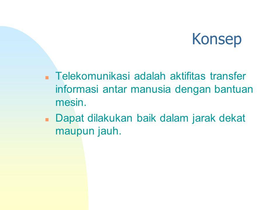 Konsep Telekomunikasi adalah aktifitas transfer informasi antar manusia dengan bantuan mesin.