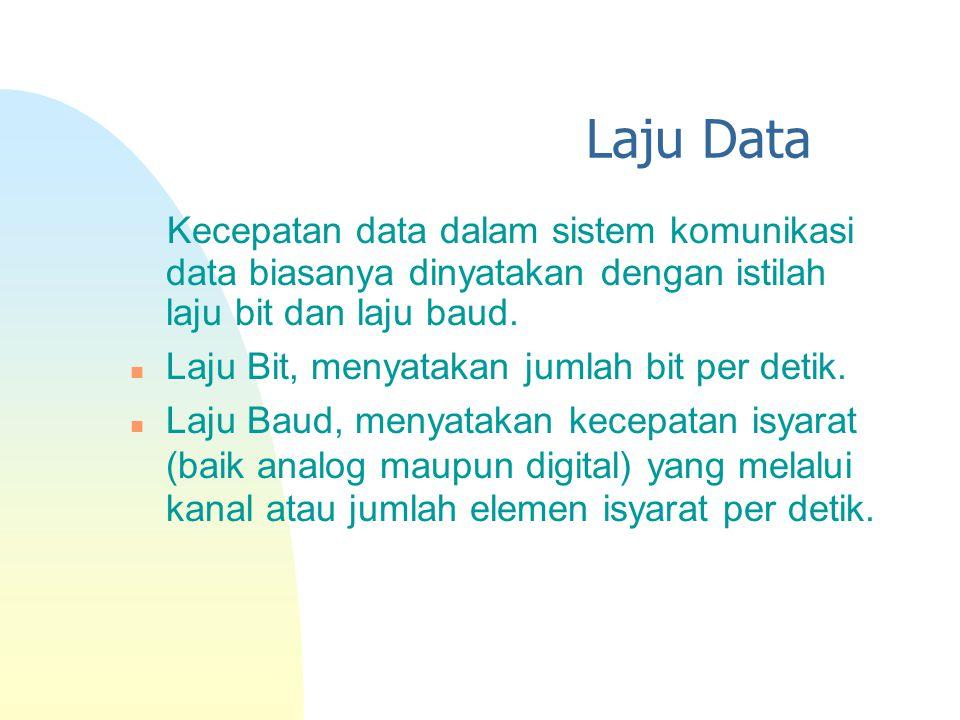 Laju Data Kecepatan data dalam sistem komunikasi data biasanya dinyatakan dengan istilah laju bit dan laju baud.