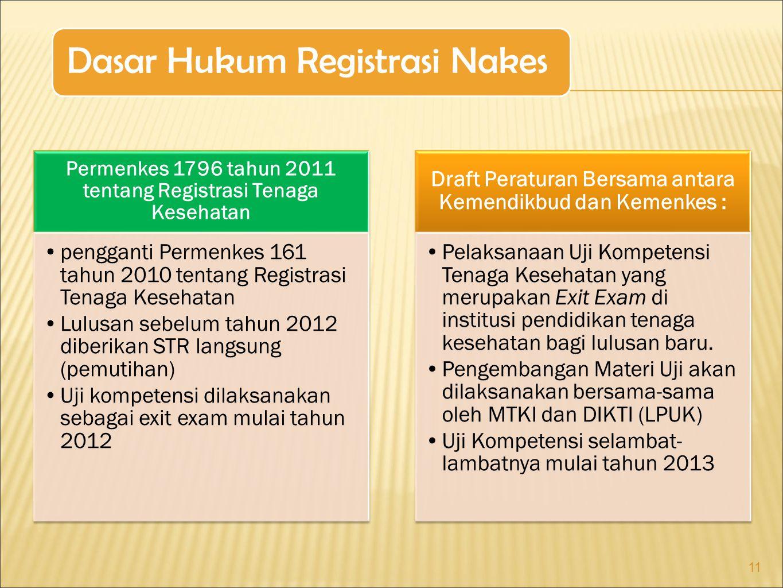 Permenkes 1796 tahun 2011 tentang Registrasi Tenaga Kesehatan