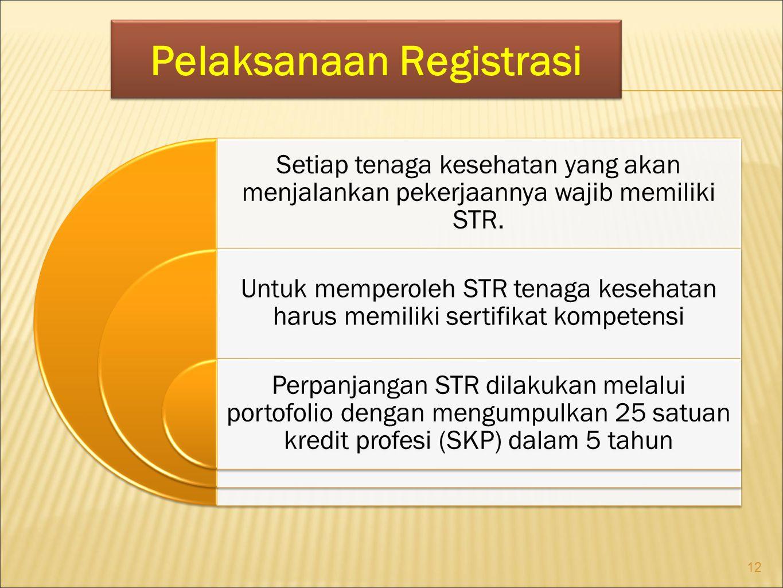 Pelaksanaan Registrasi