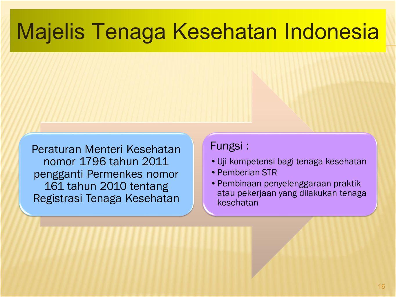 Majelis Tenaga Kesehatan Indonesia