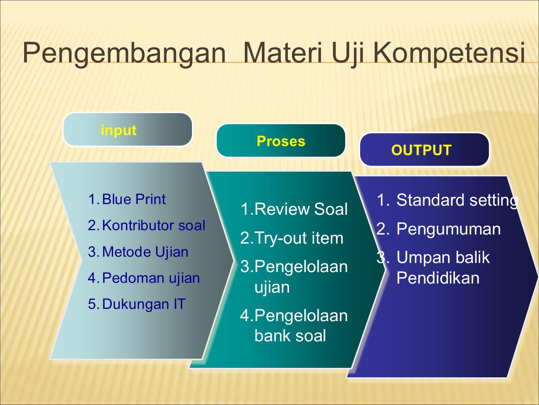 Pengembangan Materi Uji Kompetensi