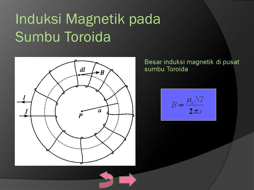 Induksi Magnetik pada Sumbu Toroida