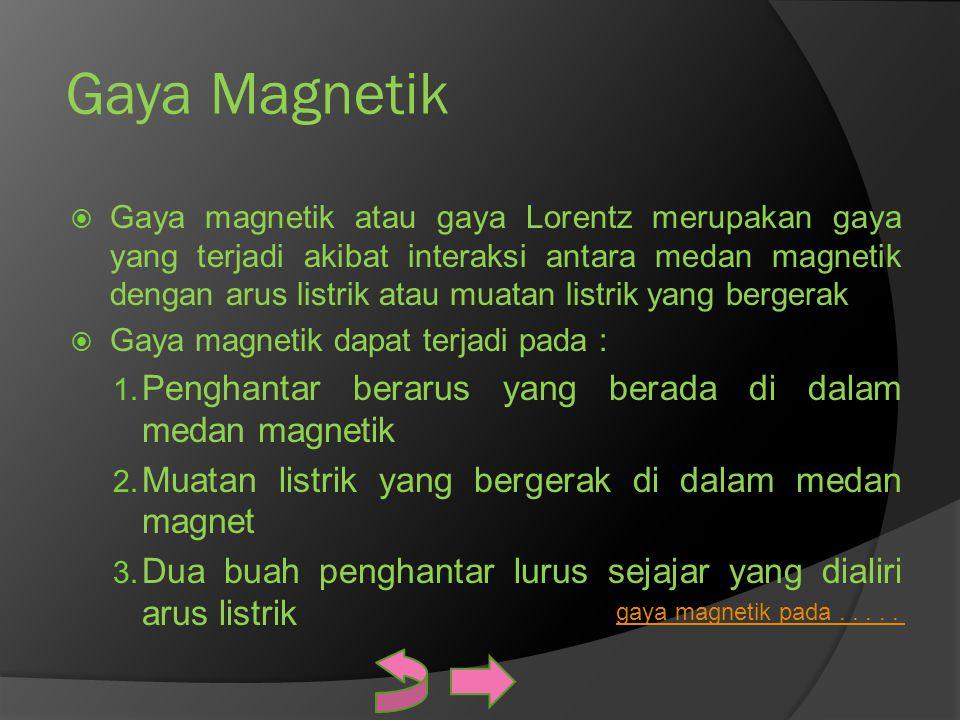 Gaya Magnetik Penghantar berarus yang berada di dalam medan magnetik