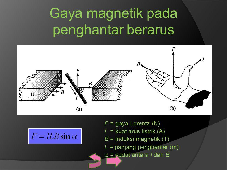 Gaya magnetik pada penghantar berarus