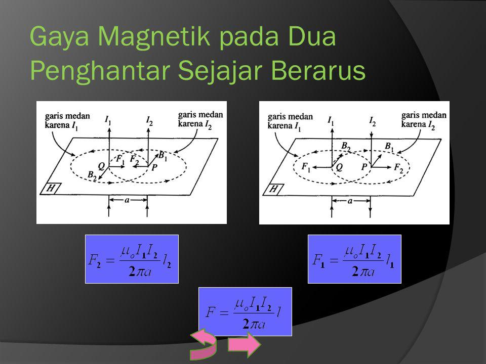 Gaya Magnetik pada Dua Penghantar Sejajar Berarus