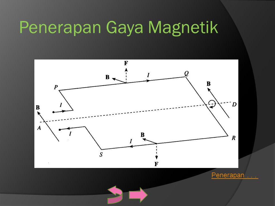 Penerapan Gaya Magnetik