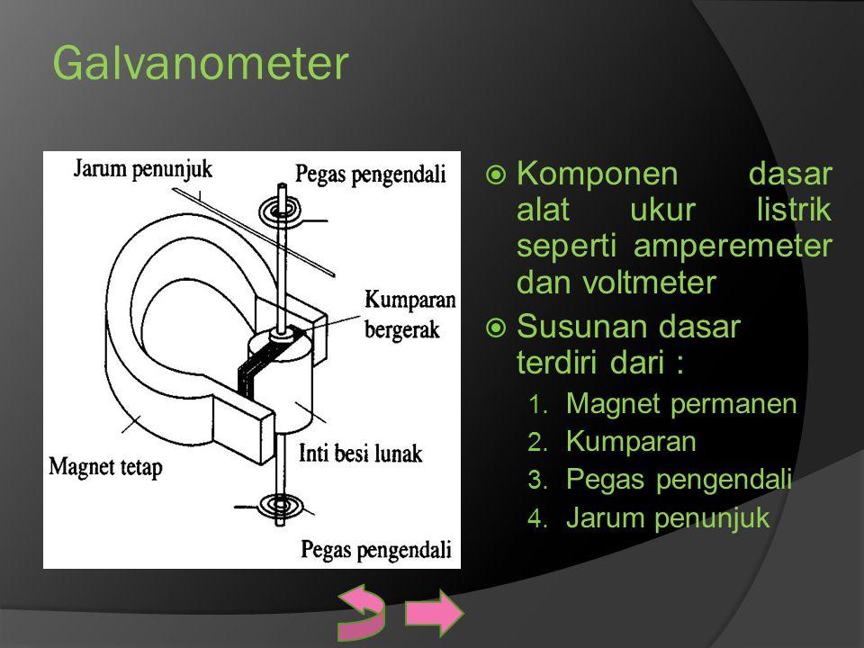 Galvanometer Komponen dasar alat ukur listrik seperti amperemeter dan voltmeter. Susunan dasar terdiri dari :