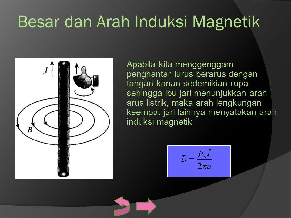 Besar dan Arah Induksi Magnetik