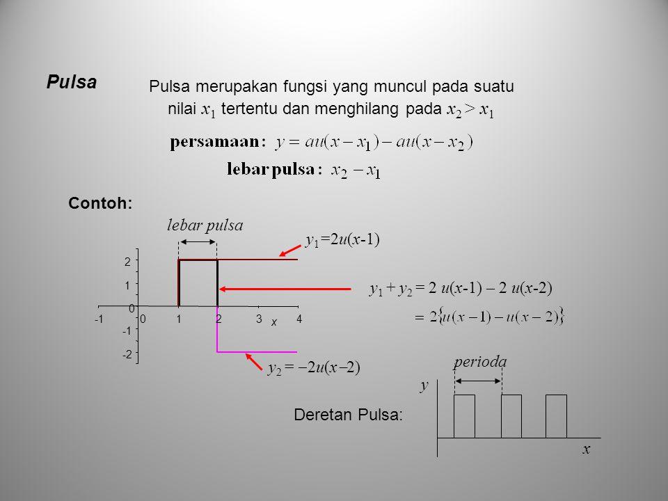 Pulsa Pulsa merupakan fungsi yang muncul pada suatu nilai x1 tertentu dan menghilang pada x2 > x1. Contoh: