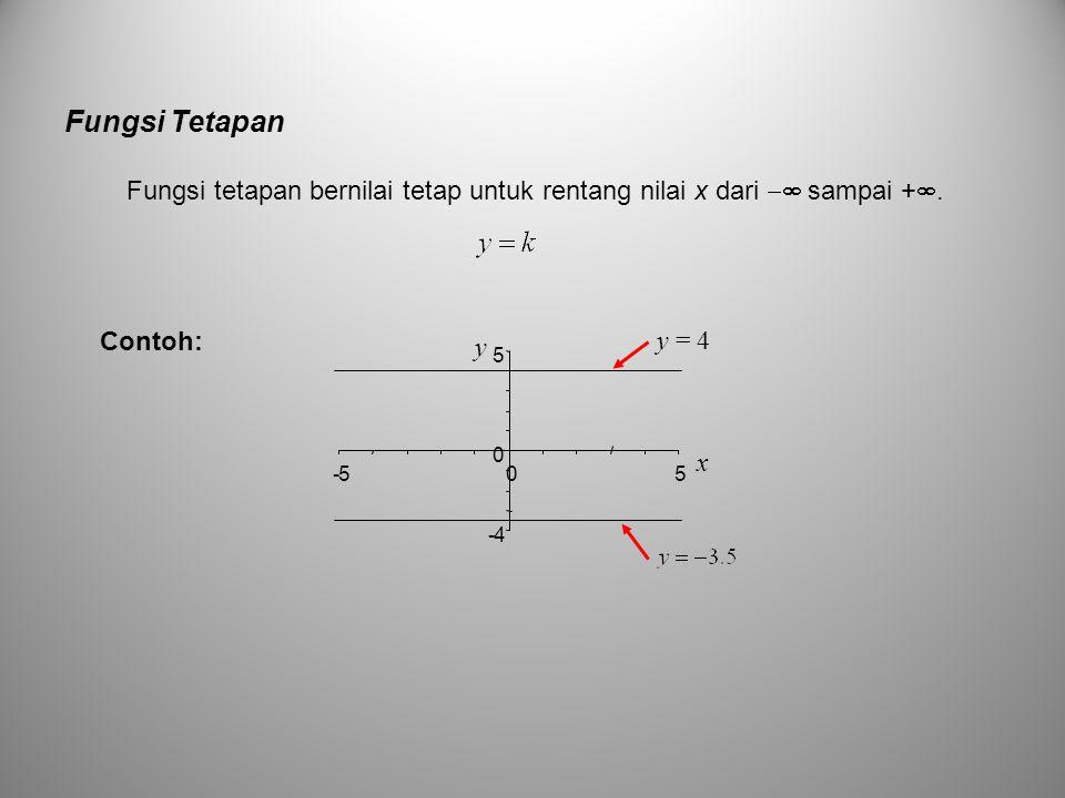 Fungsi Tetapan Fungsi tetapan bernilai tetap untuk rentang nilai x dari  sampai +. Contoh: y = 4.