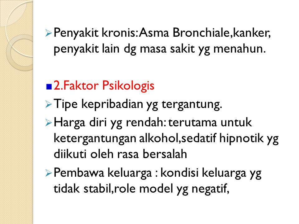 Penyakit kronis: Asma Bronchiale,kanker, penyakit lain dg masa sakit yg menahun.
