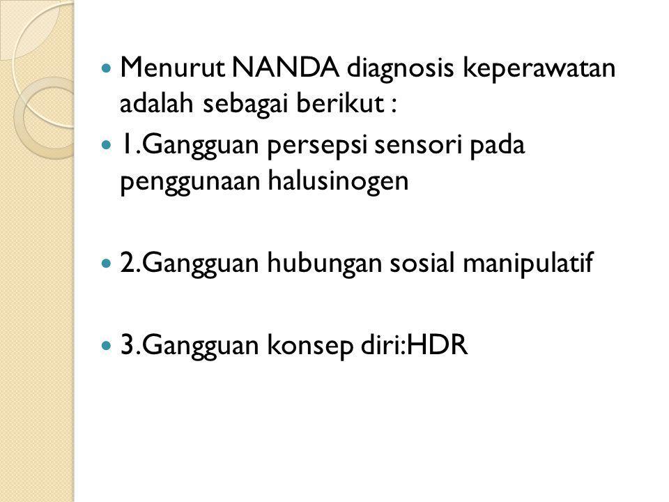 Menurut NANDA diagnosis keperawatan adalah sebagai berikut :