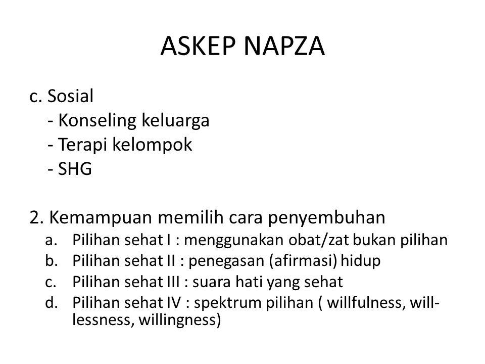 ASKEP NAPZA c. Sosial - Konseling keluarga - Terapi kelompok - SHG