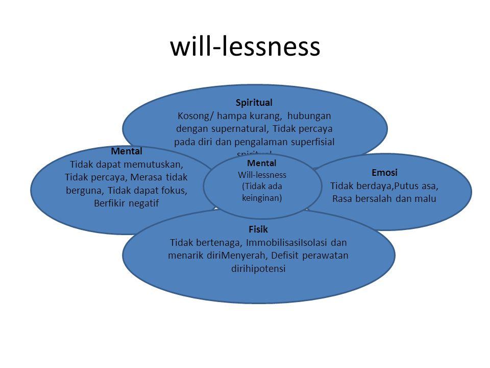 will-lessness Spiritual