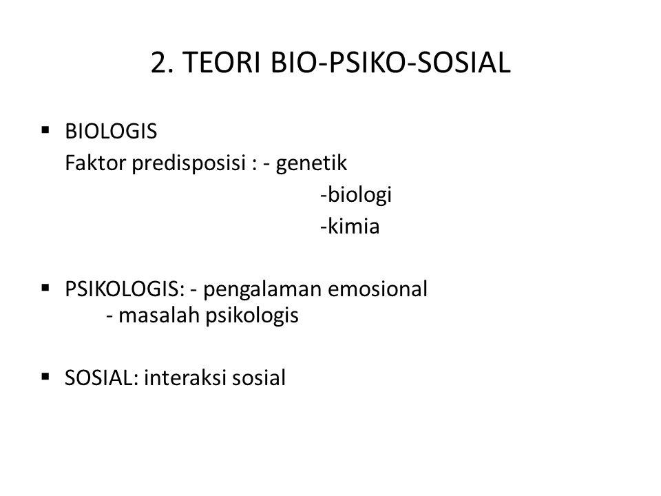 2. TEORI BIO-PSIKO-SOSIAL