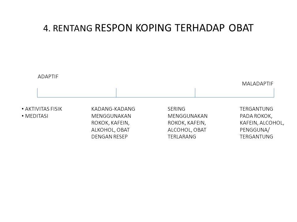 4. RENTANG RESPON KOPING TERHADAP OBAT