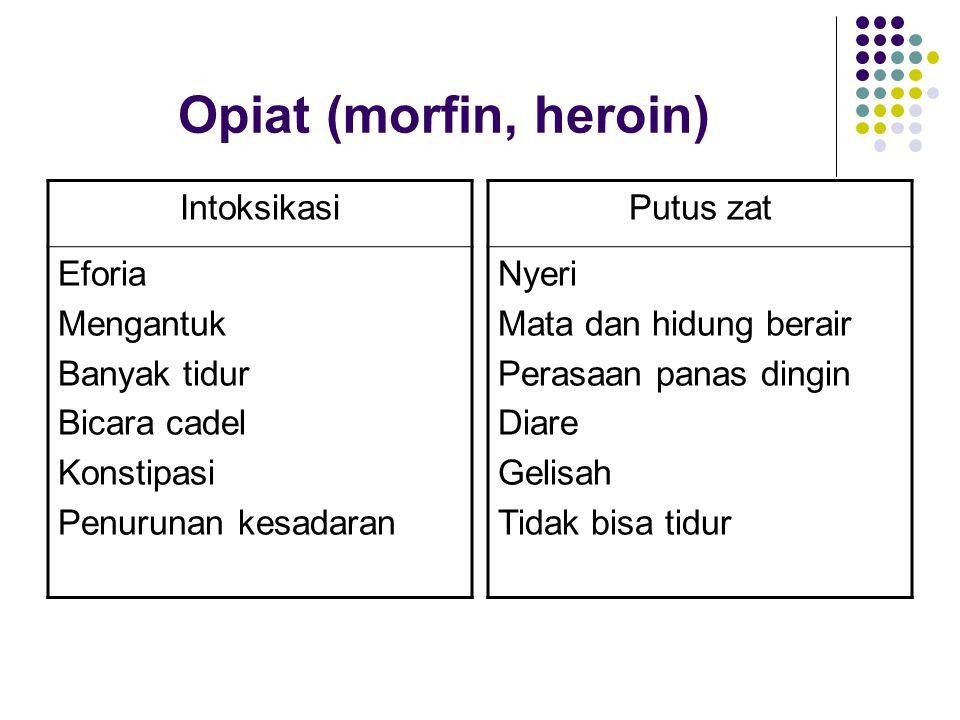Opiat (morfin, heroin) Intoksikasi Eforia Mengantuk Banyak tidur