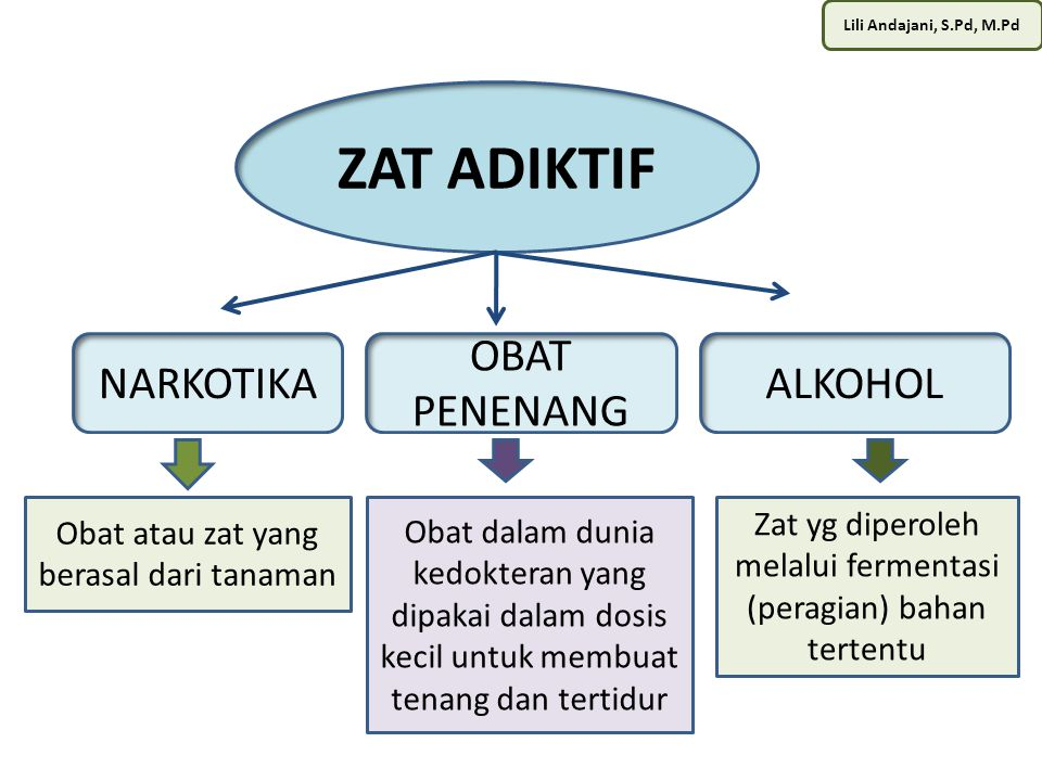 ZAT ADIKTIF NARKOTIKA OBAT PENENANG ALKOHOL