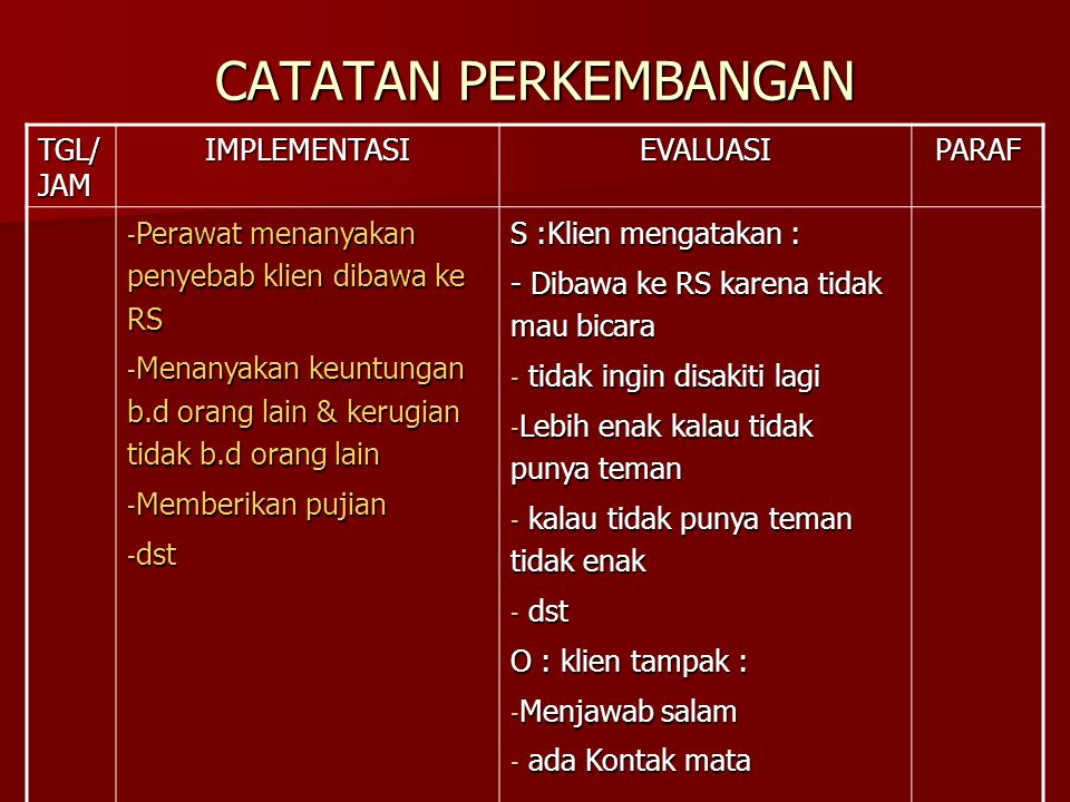 CATATAN PERKEMBANGAN TGL/ JAM IMPLEMENTASI EVALUASI PARAF