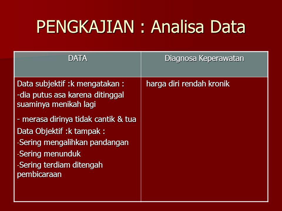 PENGKAJIAN : Analisa Data