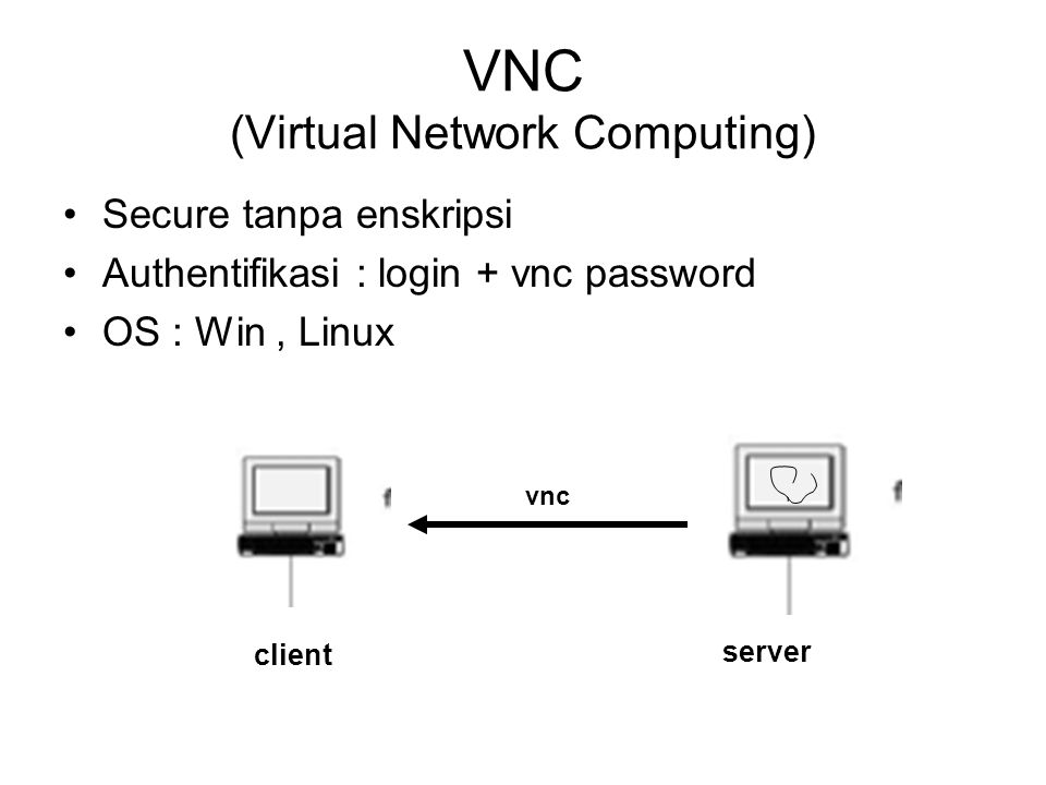 VNC (Virtual Network Computing)