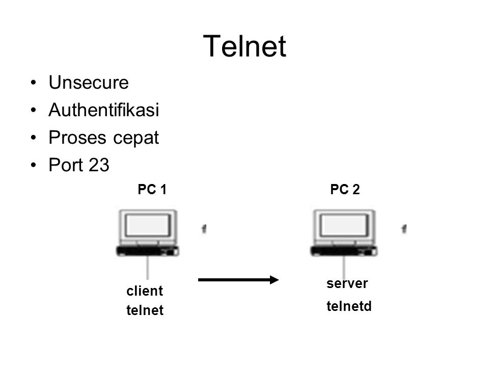 Telnet Unsecure Authentifikasi Proses cepat Port 23 PC 1 PC 2 server