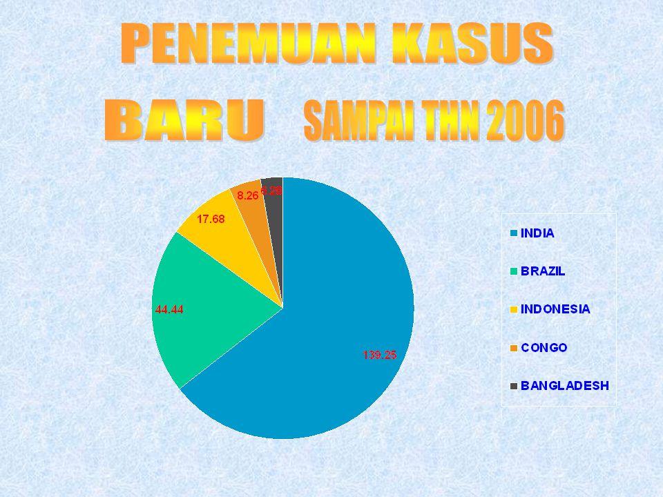 PENEMUAN KASUS BARU SAMPAI THN 2006