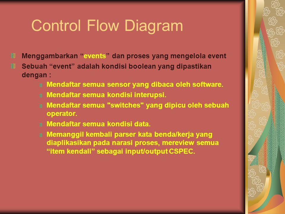 Control Flow Diagram Menggambarkan events dan proses yang mengelola event. Sebuah event adalah kondisi boolean yang dipastikan dengan :