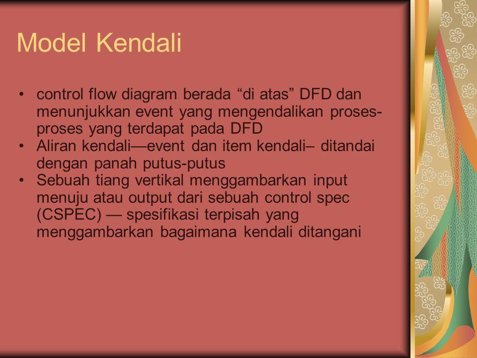 Model Kendali control flow diagram berada di atas DFD dan menunjukkan event yang mengendalikan proses-proses yang terdapat pada DFD.