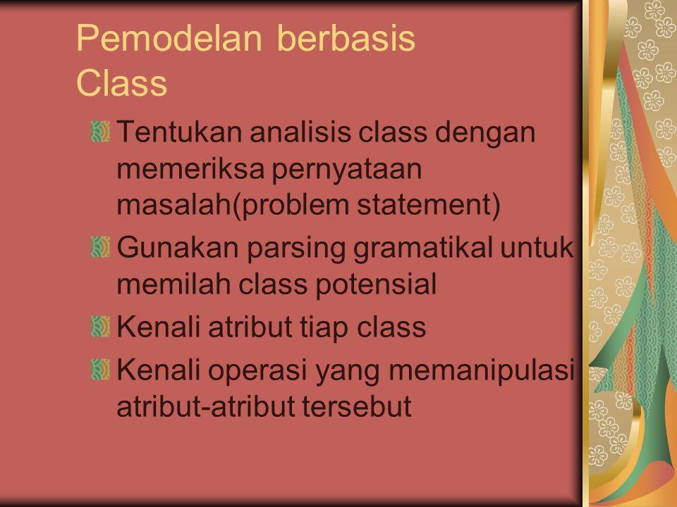 Pemodelan berbasis Class