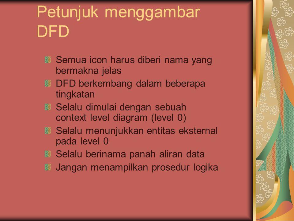 Petunjuk menggambar DFD