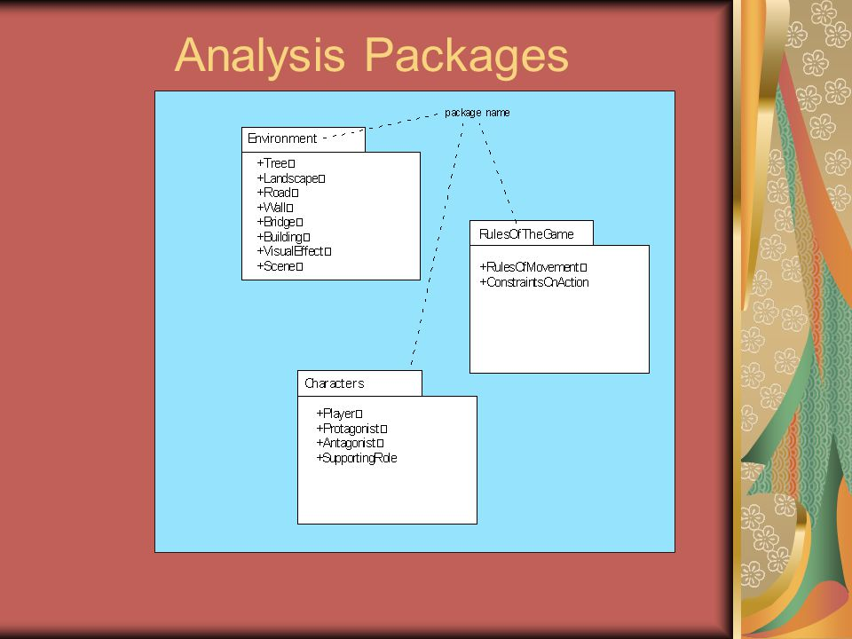 Analysis Packages