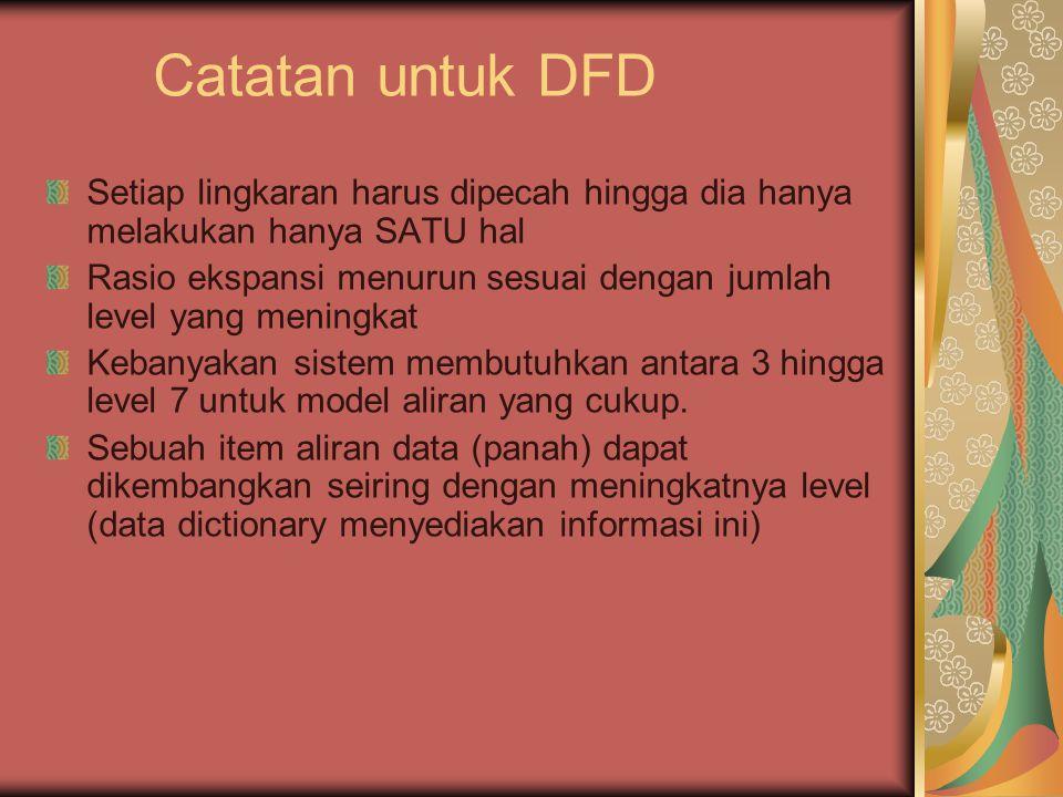 Catatan untuk DFD Setiap lingkaran harus dipecah hingga dia hanya melakukan hanya SATU hal.