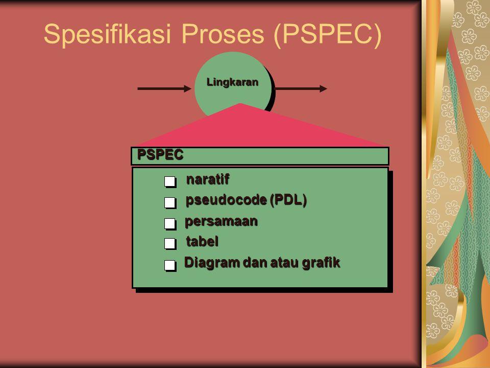 Spesifikasi Proses (PSPEC)