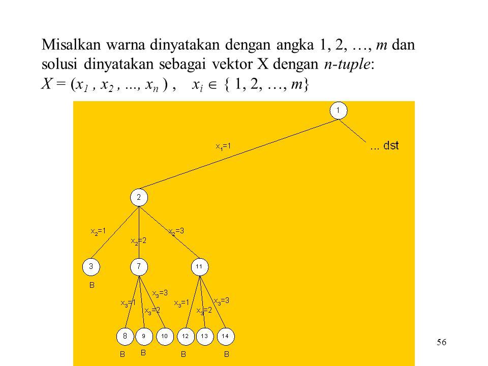 Misalkan warna dinyatakan dengan angka 1, 2, …, m dan solusi dinyatakan sebagai vektor X dengan n-tuple: X = (x1 , x2 , ..., xn ) , xi  { 1, 2, …, m}