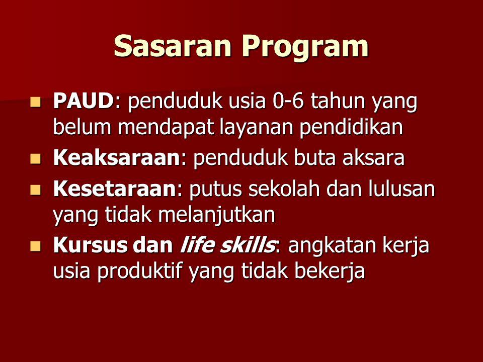 Sasaran Program PAUD: penduduk usia 0-6 tahun yang belum mendapat layanan pendidikan. Keaksaraan: penduduk buta aksara.