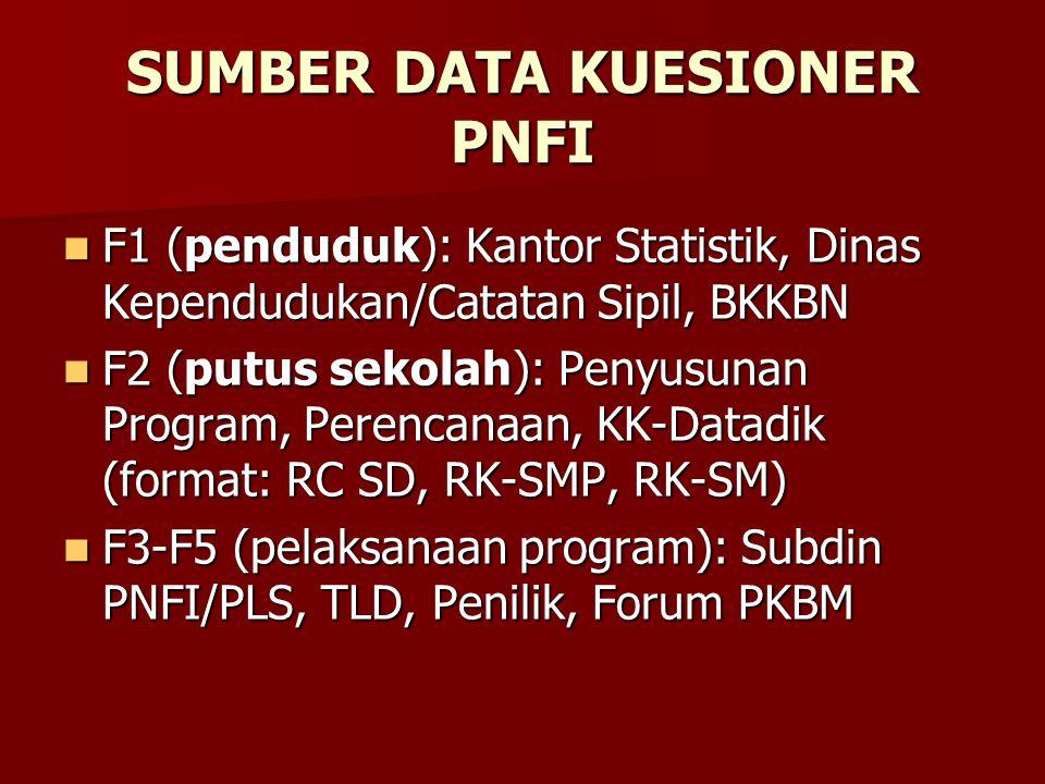 SUMBER DATA KUESIONER PNFI