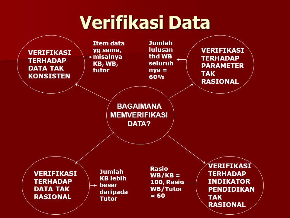 BAGAIMANA MEMVERIFIKASI DATA