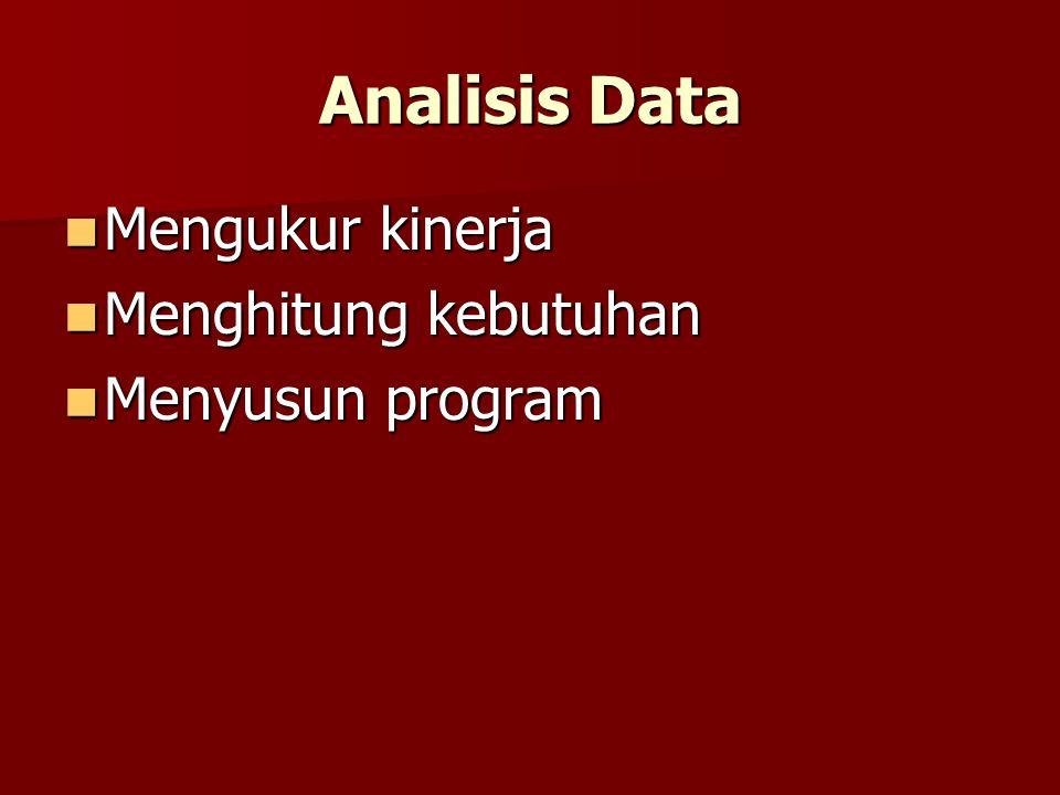 Analisis Data Mengukur kinerja Menghitung kebutuhan Menyusun program